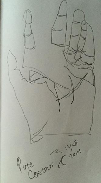 hand contour