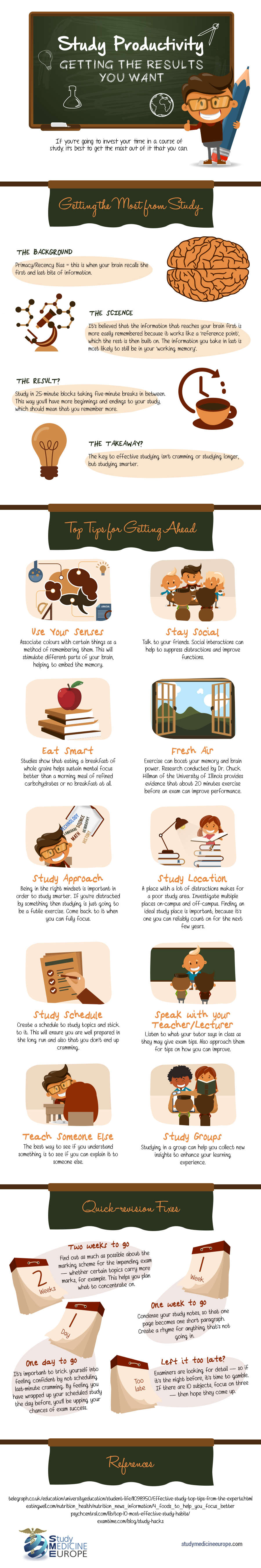 Study-Smart-An-Infographic-2